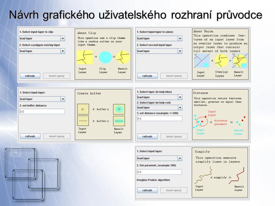 Návrh grafického uživatelského rozhraní průvodce