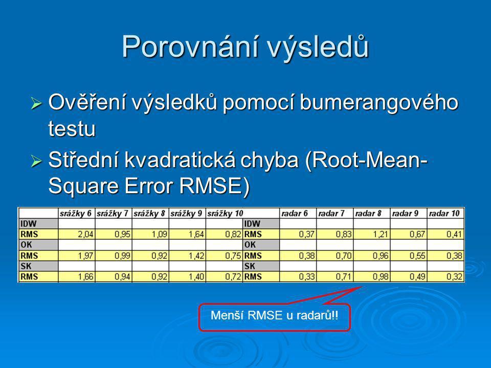 Porovnání výsledů  Ověření výsledků pomocí bumerangového testu  Střední kvadratická chyba (Root-Mean- Square Error RMSE) Musí být co nejnižší Musí b