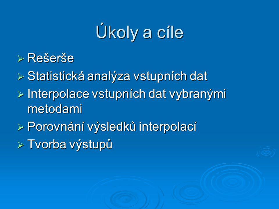 Úkoly a cíle  Rešerše  Statistická analýza vstupních dat  Interpolace vstupních dat vybranými metodami  Porovnání výsledků interpolací  Tvorba vý