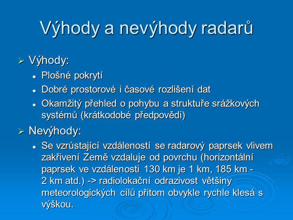 Výhody a nevýhody radarů  Nevýhody: Svazek paprsků se s rostoucí vzdáleností rozšiřuje, nebývá již homogenně zaplněn srážkovými částicemi Svazek paprsků se s rostoucí vzdáleností rozšiřuje, nebývá již homogenně zaplněn srážkovými částicemi citlivost radaru se vzdáleností klesá citlivost radaru se vzdáleností klesá Se vzdáleností se také zvyšuje pravděpodobnost výskytu útlumu ve srážkách, ležících na dráze svazku.