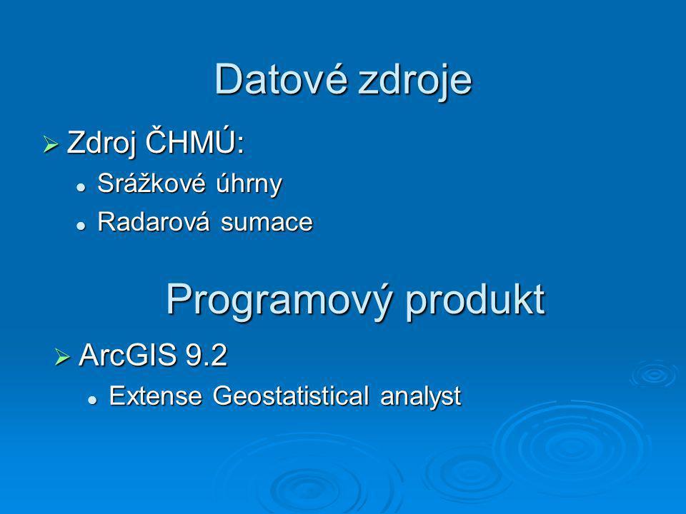 Datové zdroje  Zdroj ČHMÚ: Srážkové úhrny Srážkové úhrny Radarová sumace Radarová sumace Programový produkt  ArcGIS 9.2 Extense Geostatistical analy