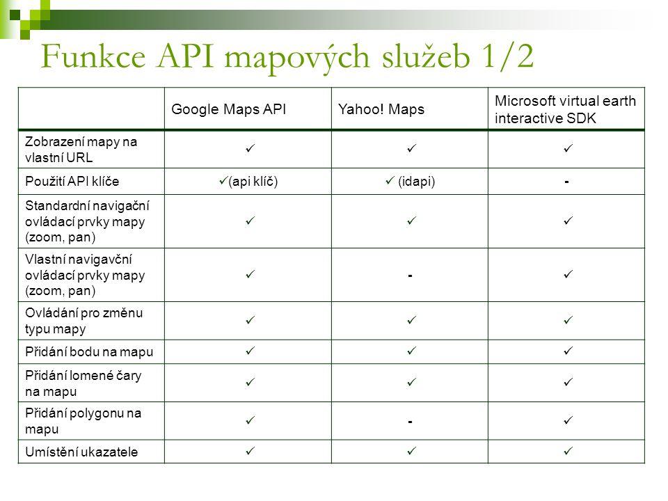 Funkce API mapových služeb 1/2 Google Maps APIYahoo! Maps Microsoft virtual earth interactive SDK Zobrazení mapy na vlastní URL Použití API klíče (api