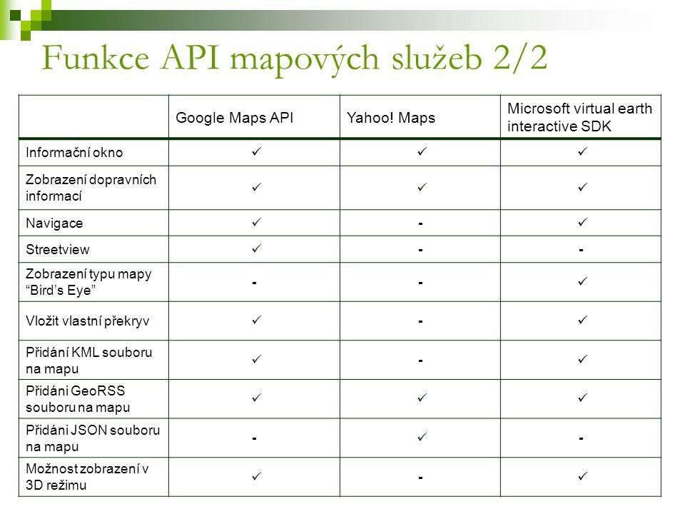 Funkce API mapových služeb 2/2 Google Maps APIYahoo! Maps Microsoft virtual earth interactive SDK Informační okno Zobrazení dopravních informací Navig
