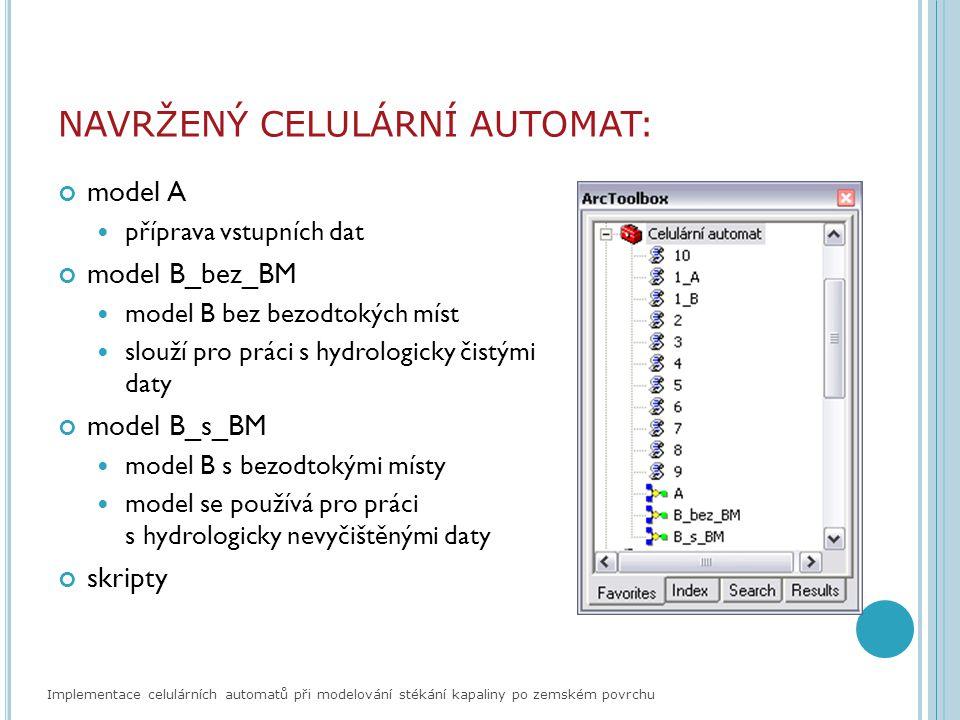 NAVRŽENÝ CELULÁRNÍ AUTOMAT: model A příprava vstupních dat model B_bez_BM model B bez bezodtokých míst slouží pro práci s hydrologicky čistými daty mo