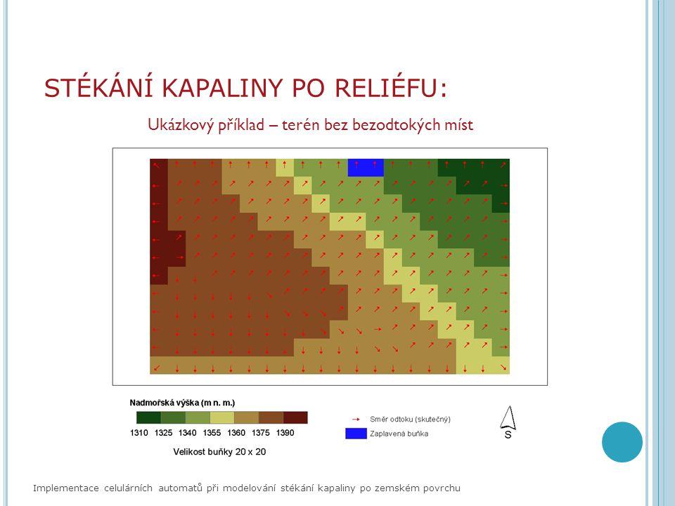 Implementace celulárních automatů při modelování stékání kapaliny po zemském povrchu STÉKÁNÍ KAPALINY PO RELIÉFU: Ukázkový příklad – terén bez bezodto