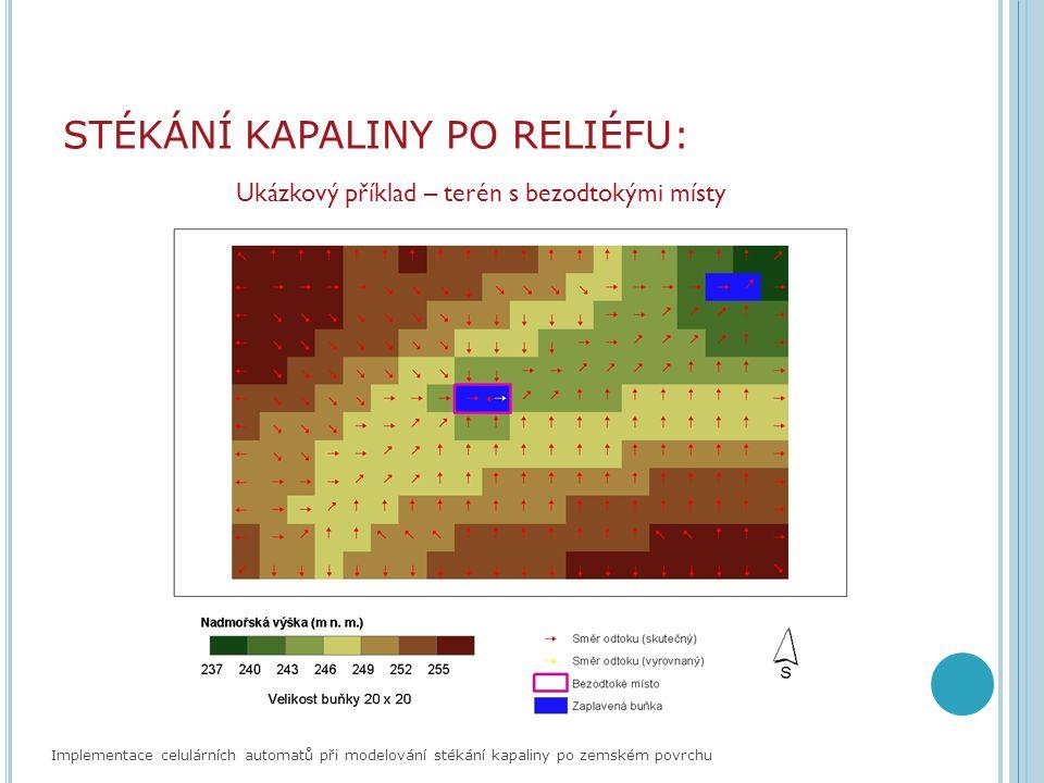 STÉKÁNÍ KAPALINY PO RELIÉFU: Implementace celulárních automatů při modelování stékání kapaliny po zemském povrchu Ukázkový příklad – terén s bezodtoký