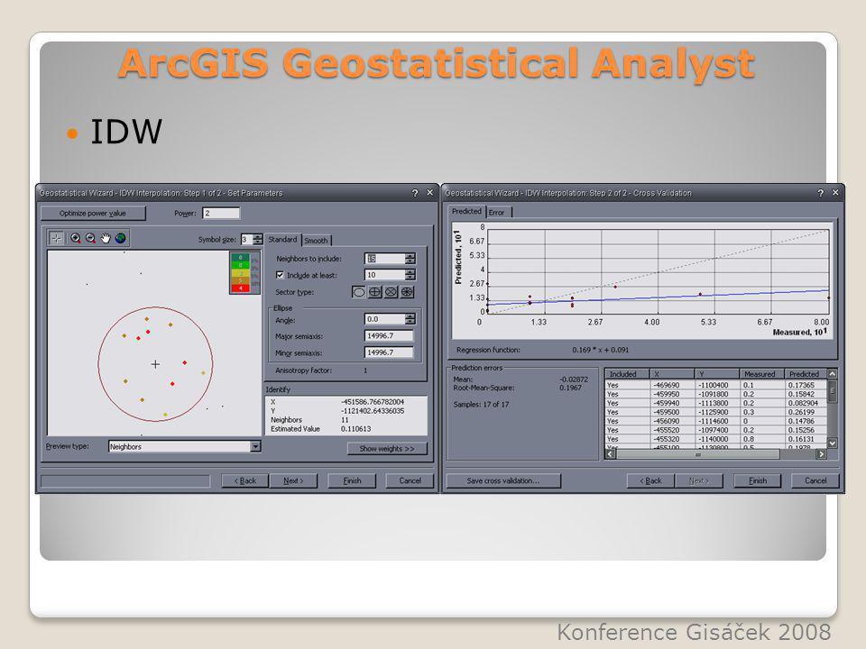 ArcGIS Geostatistical Analyst IDW Konference Gisáček 2008