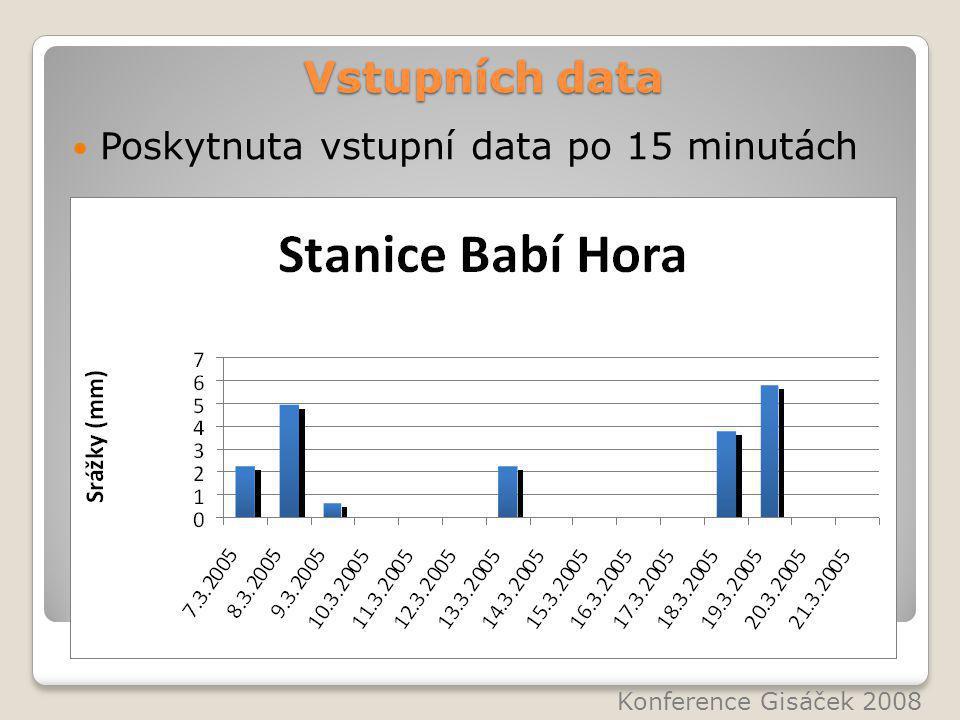 Vstupních data Poskytnuta vstupní data po 15 minutách Konference Gisáček 2008