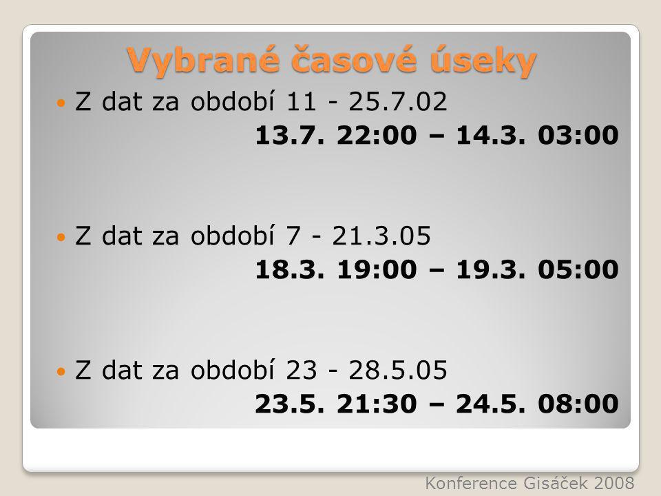 Vybrané časové úseky Z dat za období 11 - 25.7.02 13.7.