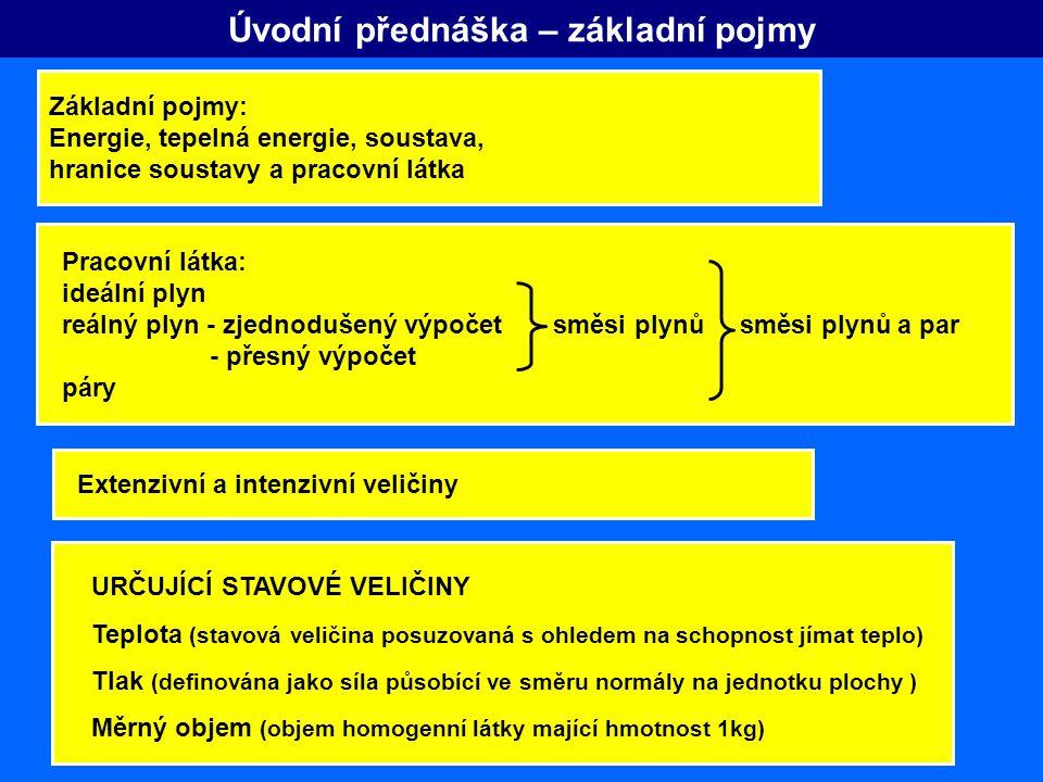 Úvodní přednáška – základní pojmy URČUJÍCÍ STAVOVÉ VELIČINY Teplota (stavová veličina posuzovaná s ohledem na schopnost jímat teplo) Tlak (definována