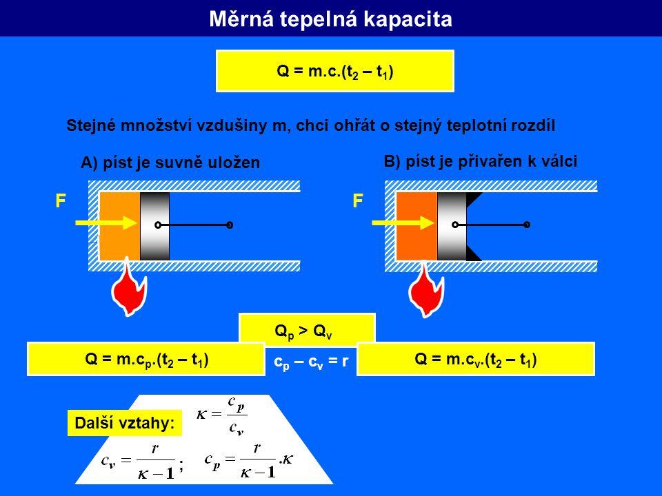 F Q = m.c.(t 2 – t 1 ) F Měrná tepelná kapacita A) píst je suvně uložen B) píst je přivařen k válci Stejné množství vzdušiny m, chci ohřát o stejný te