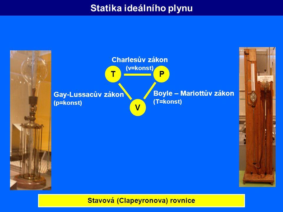 pro přepočet na jiný stav : pro 1 kg plynu : p.v = r.T pro plyn o hmotnosti m : p.V = m.r.T pro 1 kmol plynu : p.V m = R.T pro látkové množství n : p.V = n.R.T kde: R = 8314 J.kmol -1.K -1 Úvodní přednáška – základní pojmy Rovnice stavu ideálního plynu molový objem plynu v normálním stavu: V m,n = 22,4 mn 3.kmol -1 Normální podmínky jsou: tlak p n = 101325 Pa, T n = 273 K = 0 o C Termodynamická plocha