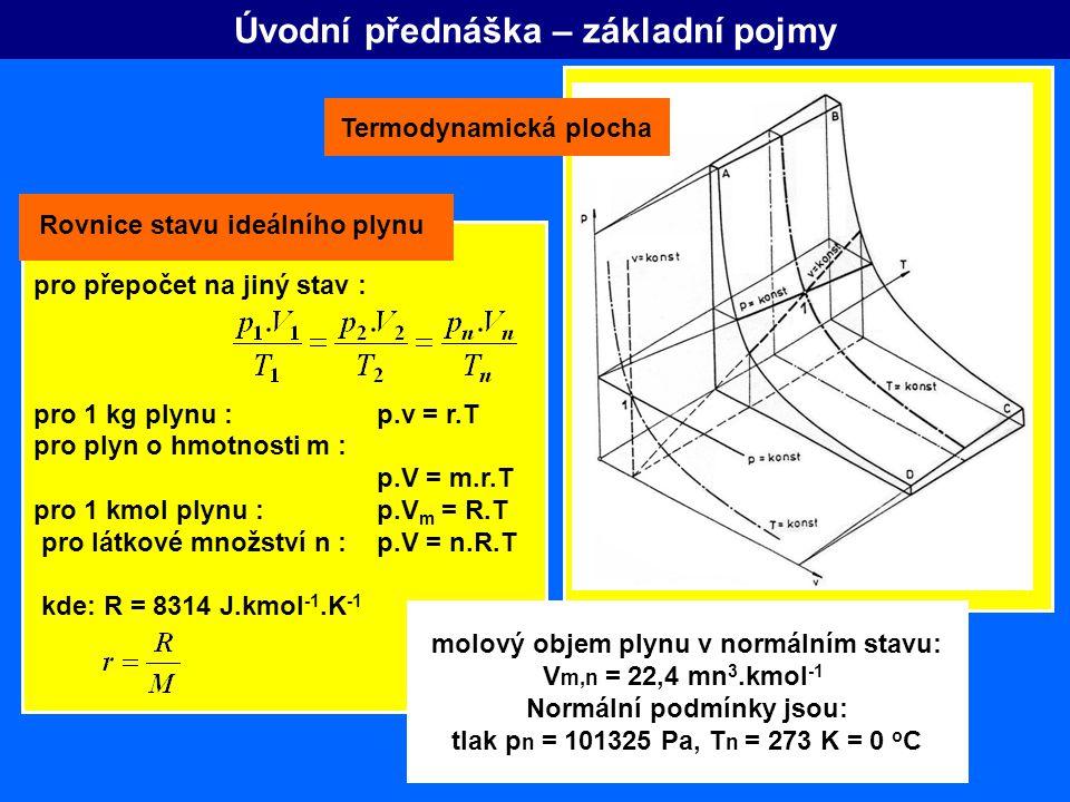 pro přepočet na jiný stav : pro 1 kg plynu : p.v = r.T pro plyn o hmotnosti m : p.V = m.r.T pro 1 kmol plynu : p.V m = R.T pro látkové množství n : p.