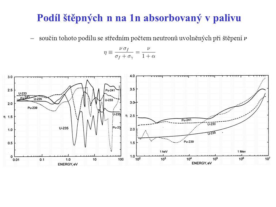"""Další koeficienty – neutronová výtěžnost neutronová výtěžnost f –pravděpodobnost, že n bude absorbován ve štěpitelném nuklidu místo, aby byl absorbován v neštěpitelném, či by unikl ze systému –f je frakce absorbovaných n absorbovaných ve štěpitelných nuklidech –P NL je pravděpodobnost, že neutron neuteče ze systému –N je počet """"terčíkových jader účinný průřez pro absorpci je mnohem větší pro tepelné neutrony než pro rychlé ve štěpitelných nuklidech, a porovnatelný v neštěpitelných  výtěžnost silně závisí na energii a je významně větší pro tepelné neutrony"""