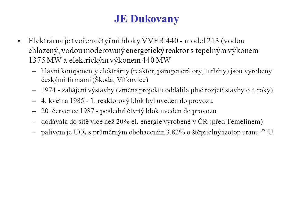 JE Dukovany Elektrárna je tvořena čtyřmi bloky VVER 440 - model 213 (vodou chlazený, vodou moderovaný energetický reaktor s tepelným výkonem 1375 MW a