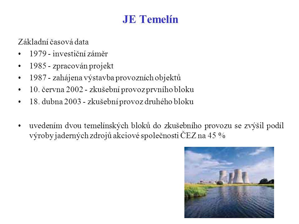 JE Temelín Základní časová data 1979 - investiční záměr 1985 - zpracován projekt 1987 - zahájena výstavba provozních objektů 10. června 2002 - zkušebn