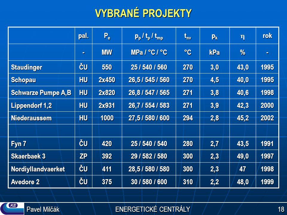 Pavel Milčák ENERGETICKÉ CENTRÁLY 18 VYBRANÉ PROJEKTY pal. PePePePe p p / t p / t mp t nv pkpkpkpkrok -MW MPa / °C / °C °CkPa%- StaudingerČU550 25 /