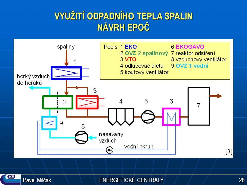 Pavel Milčák ENERGETICKÉ CENTRÁLY 28 VYUŽITÍ ODPADNÍHO TEPLA SPALIN NÁVRH EPOČ [3][3]