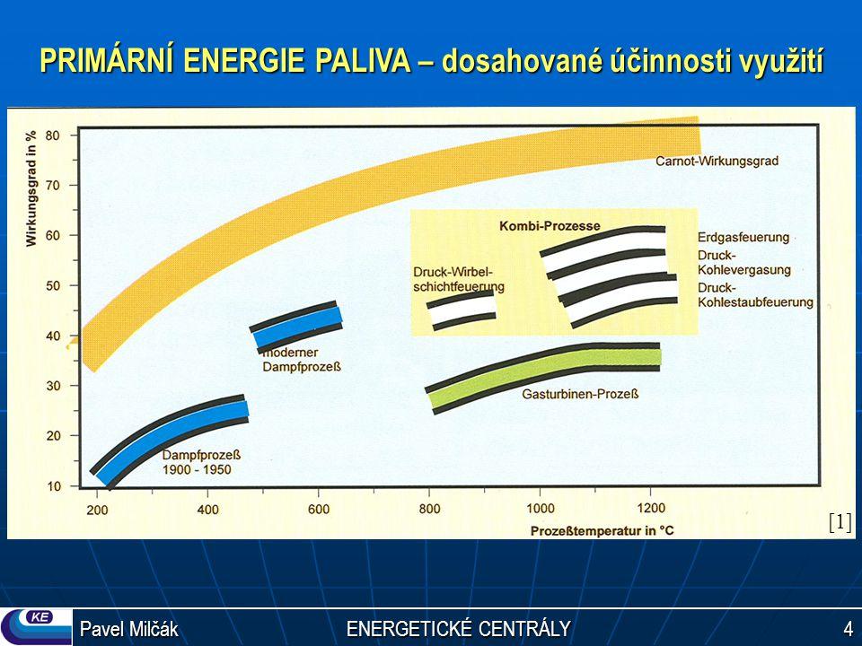 Pavel Milčák ENERGETICKÉ CENTRÁLY 4 PRIMÁRNÍ ENERGIE PALIVA – dosahované účinnosti využití [1][1]