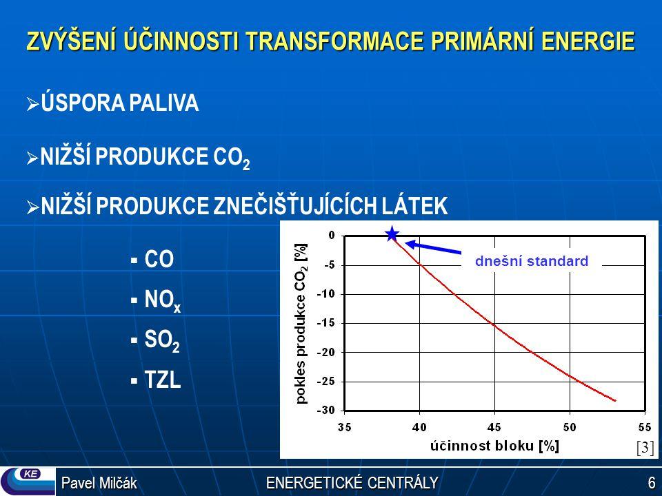 Pavel Milčák ENERGETICKÉ CENTRÁLY 6 ZVÝŠENÍ ÚČINNOSTI TRANSFORMACE PRIMÁRNÍ ENERGIE  ÚSPORA PALIVA  NIŽŠÍ PRODUKCE CO 2  NIŽŠÍ PRODUKCE ZNEČIŠŤUJÍCÍCH LÁTEK  CO  NO x  SO 2  TZL dnešní standard [3][3]