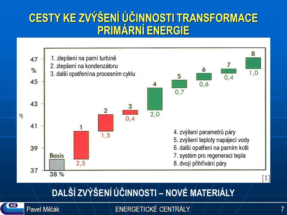 Pavel Milčák ENERGETICKÉ CENTRÁLY 7 CESTY KE ZVÝŠENÍ ÚČINNOSTI TRANSFORMACE PRIMÁRNÍ ENERGIE DALŠÍ ZVÝŠENÍ ÚČINNOSTI – NOVÉ MATERIÁLY [1][1]