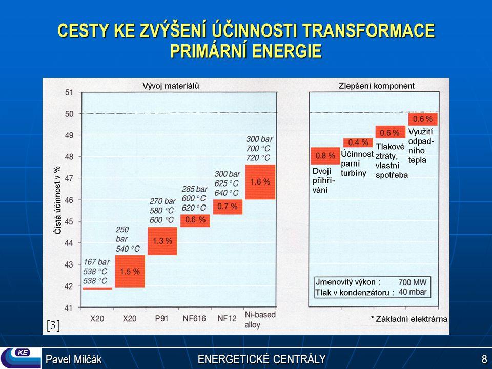 Pavel Milčák ENERGETICKÉ CENTRÁLY 8 CESTY KE ZVÝŠENÍ ÚČINNOSTI TRANSFORMACE PRIMÁRNÍ ENERGIE [3][3]