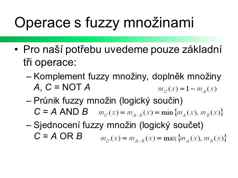 Operace s fuzzy množinami Pro naší potřebu uvedeme pouze základní tři operace: –Komplement fuzzy množiny, doplněk množiny A, C = NOT A –Průnik fuzzy m