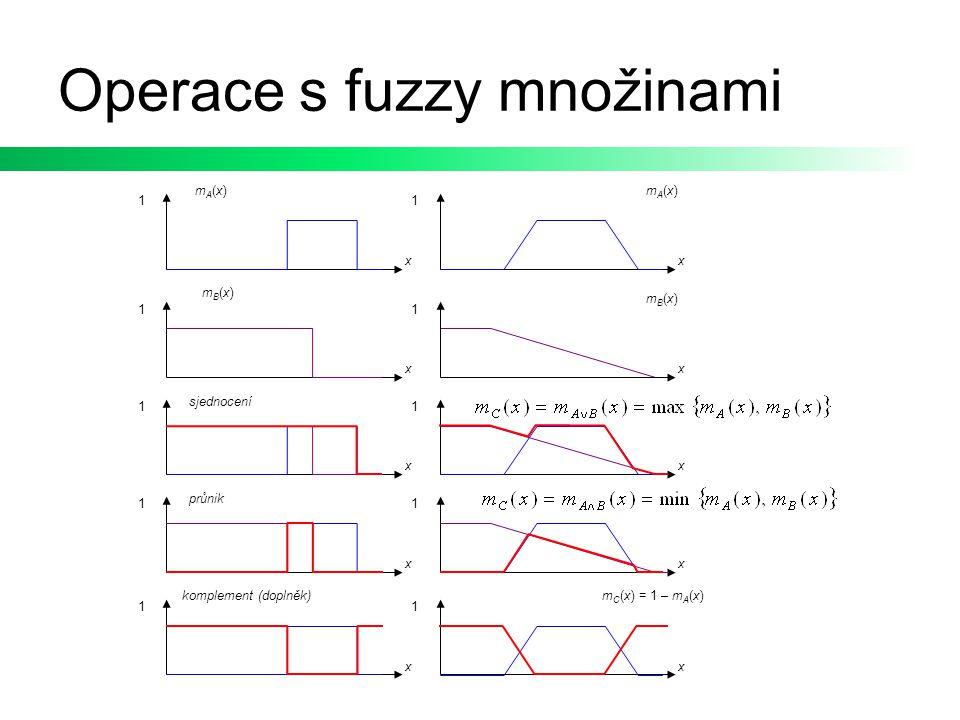 Operace s fuzzy množinami x 1 x 1 x 1 mA(x)mA(x) x 1 mB(x)mB(x) x 1 mA(x)mA(x) mB(x)mB(x) x 1 x 1 sjednocení x 1 průnik x 1 komplement (doplněk) x 1 m