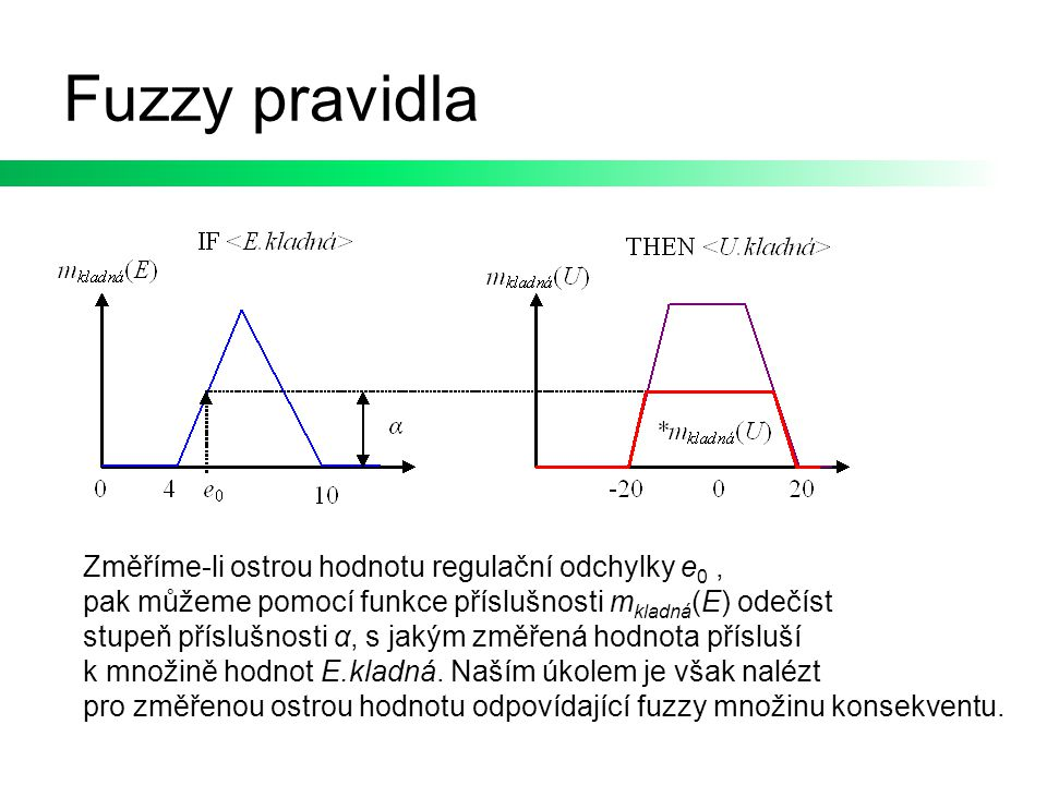 Fuzzy pravidla Změříme-li ostrou hodnotu regulační odchylky e 0, pak můžeme pomocí funkce příslušnosti m kladná (E) odečíst stupeň příslušnosti α, s j
