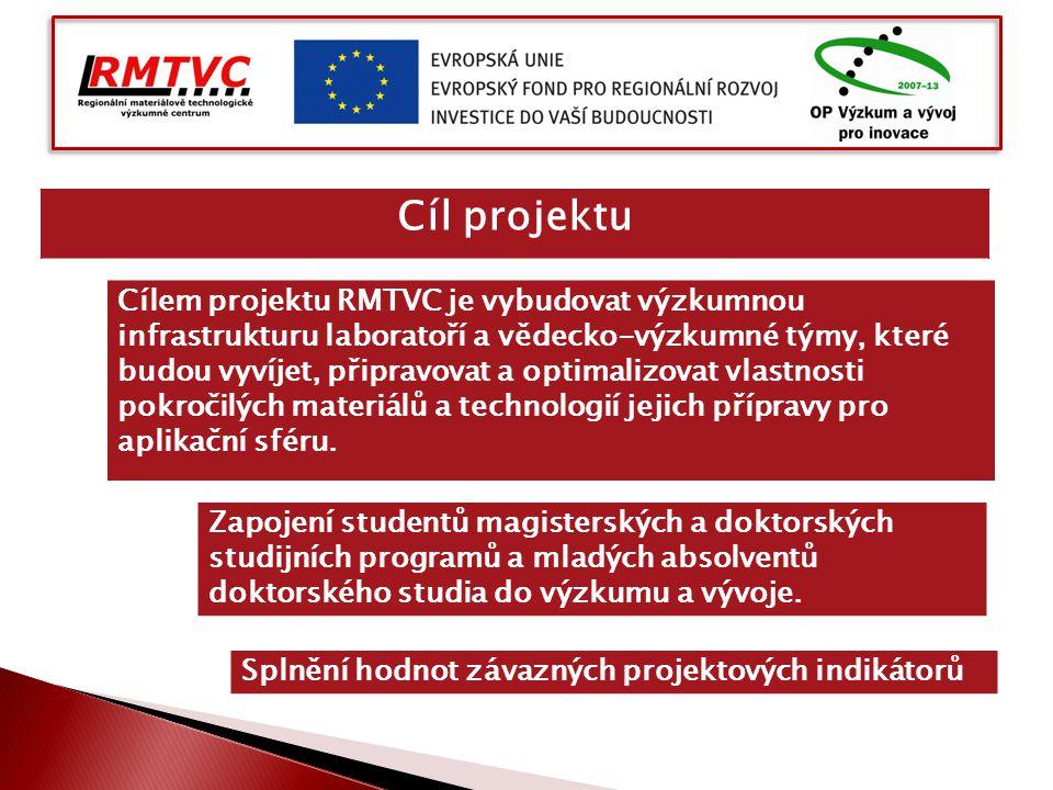 Cíl projektu Cílem projektu RMTVC je vybudovat výzkumnou infrastrukturu laboratoří a vědecko-výzkumné týmy, které budou vyvíjet, připravovat a optimal