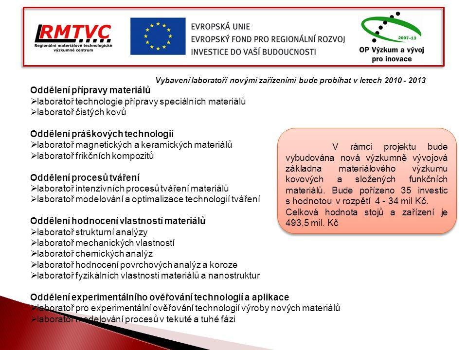 Vybavení laboratoří novými zařízeními bude probíhat v letech 2010 - 2013 Oddělení přípravy materiálů  laboratoř technologie přípravy speciálních mate