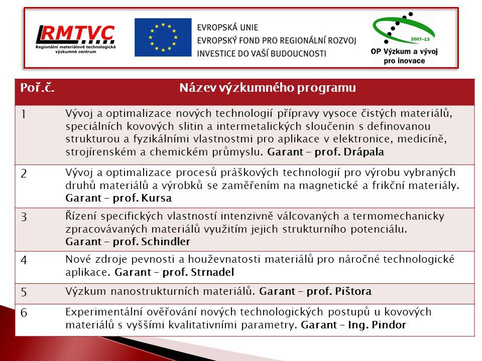 Poř.č.Název výzkumného programu 1 Vývoj a optimalizace nových technologií přípravy vysoce čistých materiálů, speciálních kovových slitin a intermetali
