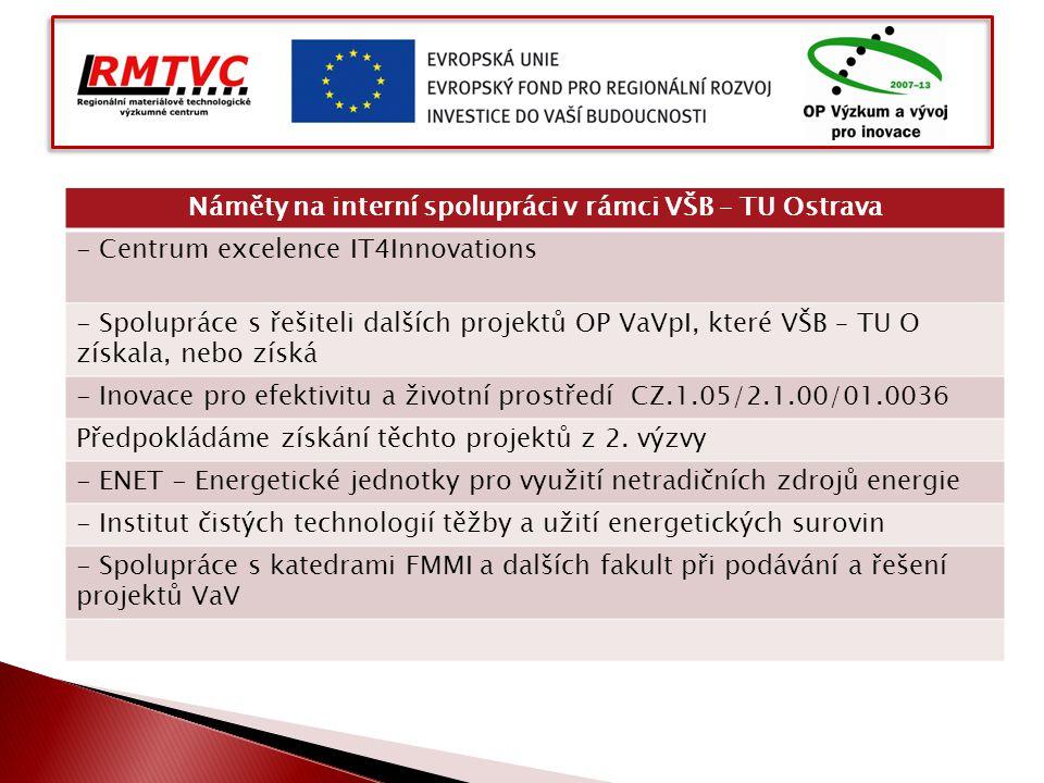 Náměty na interní spolupráci v rámci VŠB – TU Ostrava - Centrum excelence IT4Innovations - Spolupráce s řešiteli dalších projektů OP VaVpI, které VŠB