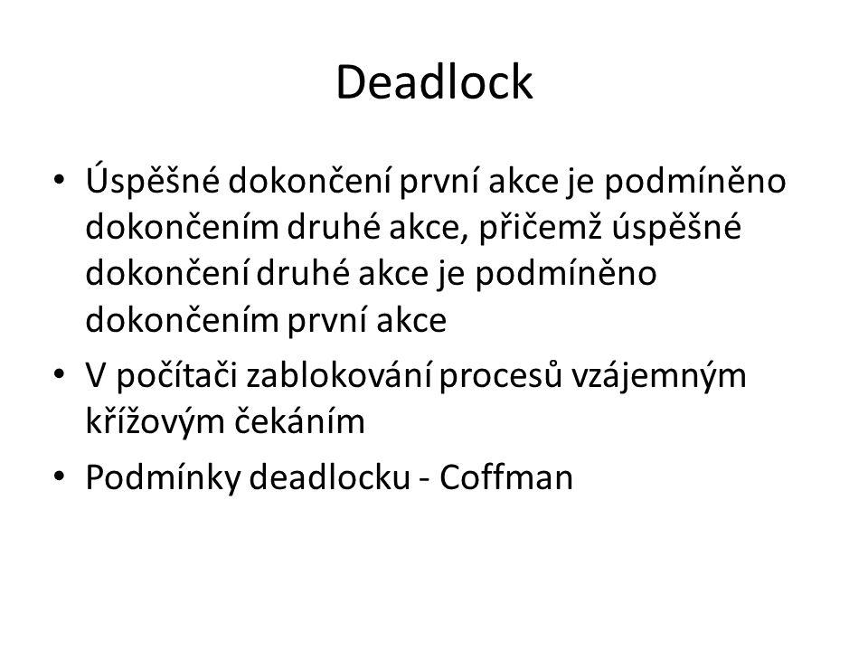 Deadlock Úspěšné dokončení první akce je podmíněno dokončením druhé akce, přičemž úspěšné dokončení druhé akce je podmíněno dokončením první akce V po
