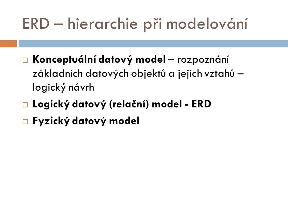 ERD – hierarchie při modelování  Konceptuální datový model – rozpoznání základních datových objektů a jejich vztahů – logický návrh  Logický datový