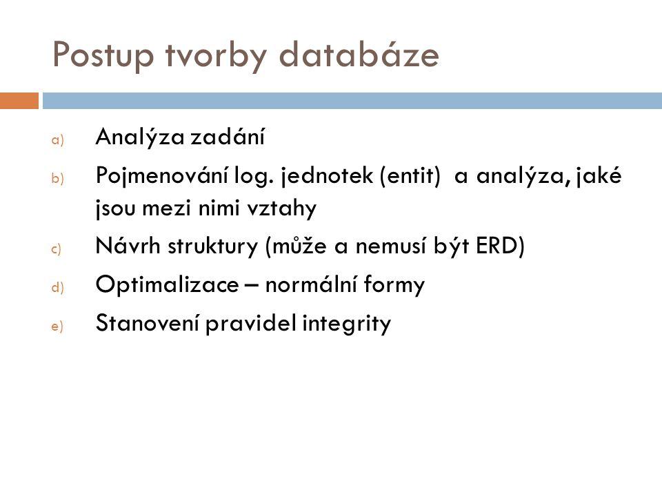 Postup tvorby databáze a) Analýza zadání b) Pojmenování log. jednotek (entit) a analýza, jaké jsou mezi nimi vztahy c) Návrh struktury (může a nemusí