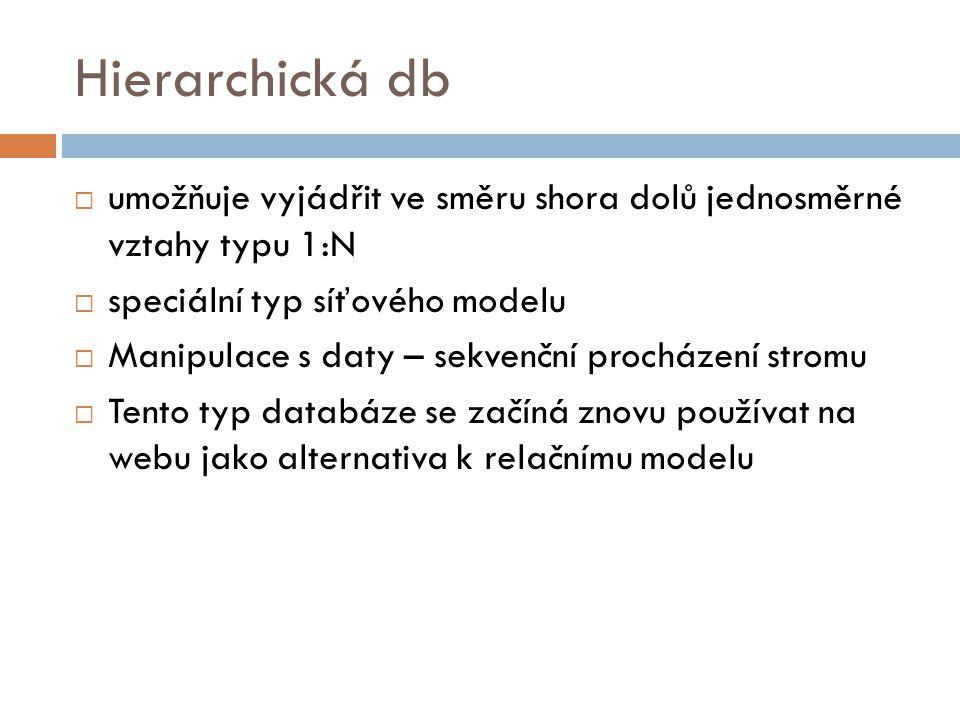 Hierarchická db  umožňuje vyjádřit ve směru shora dolů jednosměrné vztahy typu 1:N  speciální typ síťového modelu  Manipulace s daty – sekvenční pr