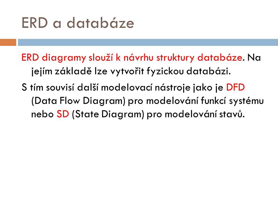 ERD a databáze ERD diagramy slouží k návrhu struktury databáze. Na jejím základě lze vytvořit fyzickou databázi. S tím souvisí další modelovací nástro
