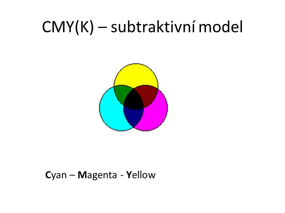 CMY(K) – subtraktivní model Cyan – Magenta - Yellow