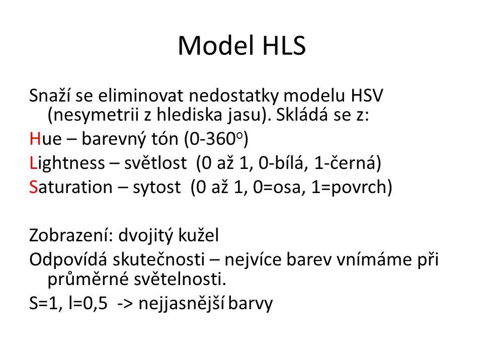 Model HLS Snaží se eliminovat nedostatky modelu HSV (nesymetrii z hlediska jasu). Skládá se z: Hue – barevný tón (0-360 o ) Lightness – světlost (0 až