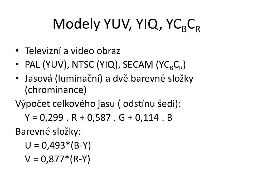 Modely YUV, YIQ, YC B C R Televizní a video obraz PAL (YUV), NTSC (YIQ), SECAM (YC B C R ) Jasová (luminační) a dvě barevné složky (chrominance) Výpoč
