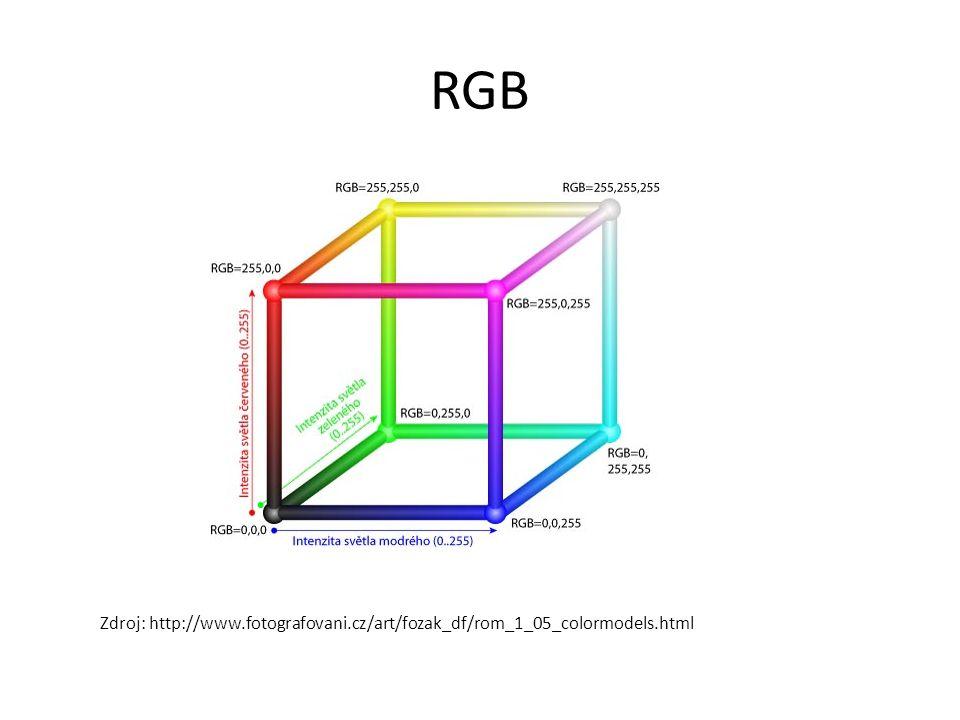 Bitmapové formáty SOUBORŮ BMP GIF (8bit = 256 barev) PNG – 24b barva, bezztrátová komprese APNG (animated) TIFF (Tag Image File Format) JPG – ztrátová komprese, DCT nebo wavelet