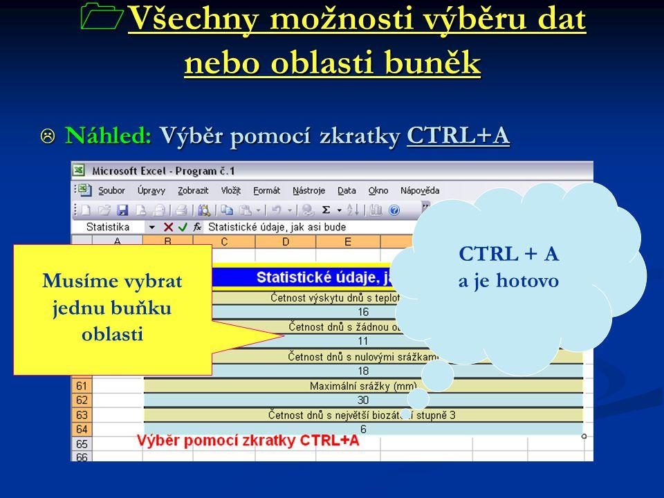  Všechny možnosti výběru dat nebo oblasti buněk  Náhled: Výběr pomocí zkratky CTRL+A CTRL + A a je hotovo Musíme vybrat jednu buňku oblasti