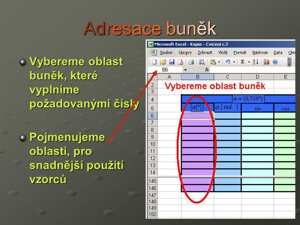 Adresace buněk Vybereme oblast buněk, které vyplníme požadovanými čísly Pojmenujeme oblasti, pro snadnější použití vzorců