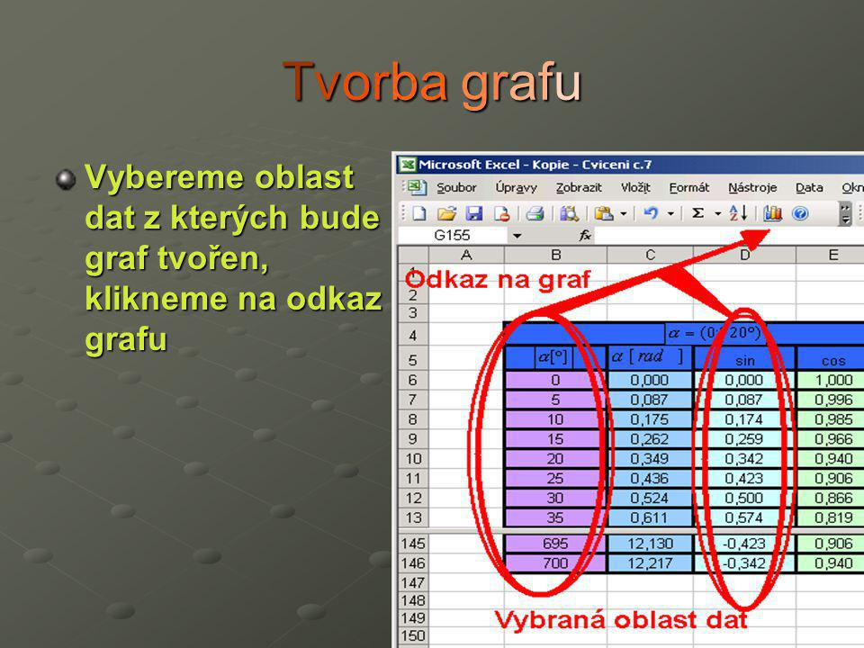 Tvorba grafu Vybereme oblast dat z kterých bude graf tvořen, klikneme na odkaz grafu