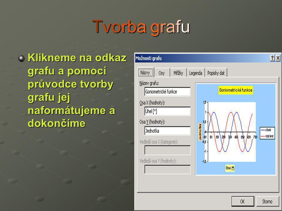 Tvorba grafu Klikneme na odkaz grafu a pomocí průvodce tvorby grafu jej naformátujeme a dokončíme