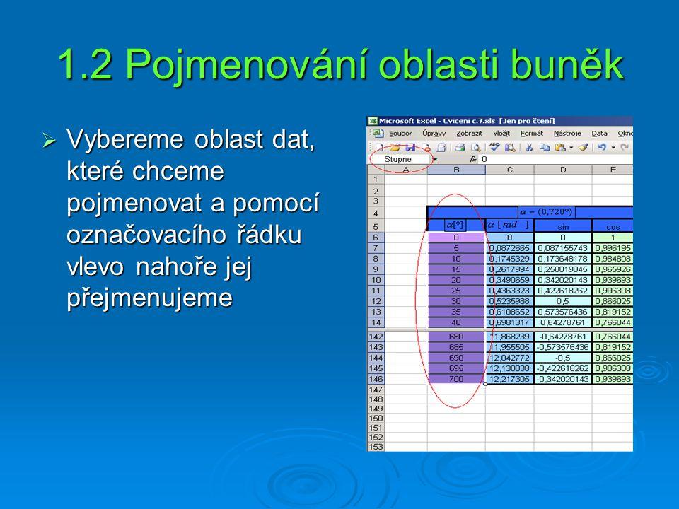 1.2 Pojmenování oblasti buněk VVVVybereme oblast dat, které chceme pojmenovat a pomocí označovacího řádku vlevo nahoře jej přejmenujeme