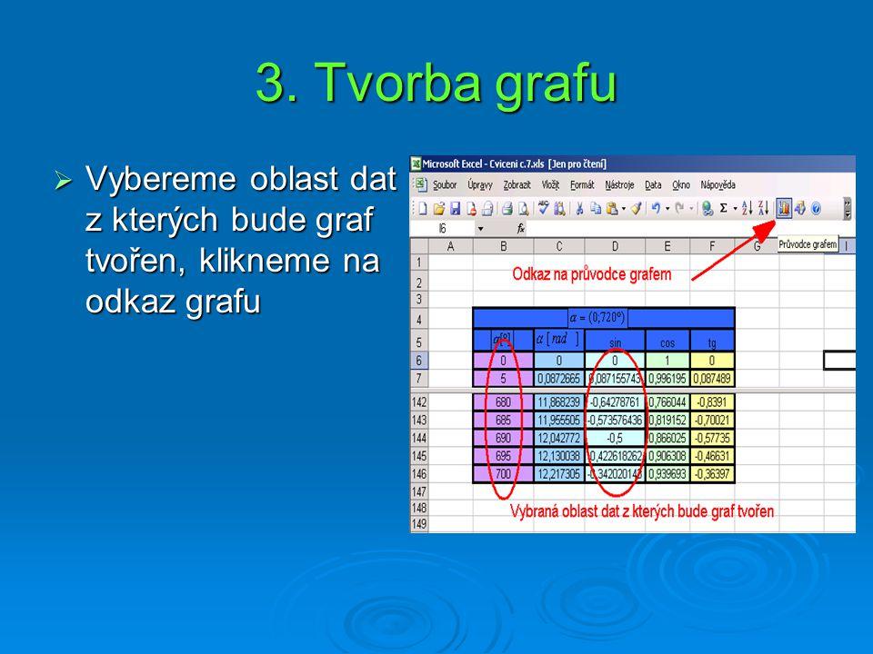 3. Tvorba grafu VVVVybereme oblast dat z kterých bude graf tvořen, klikneme na odkaz grafu