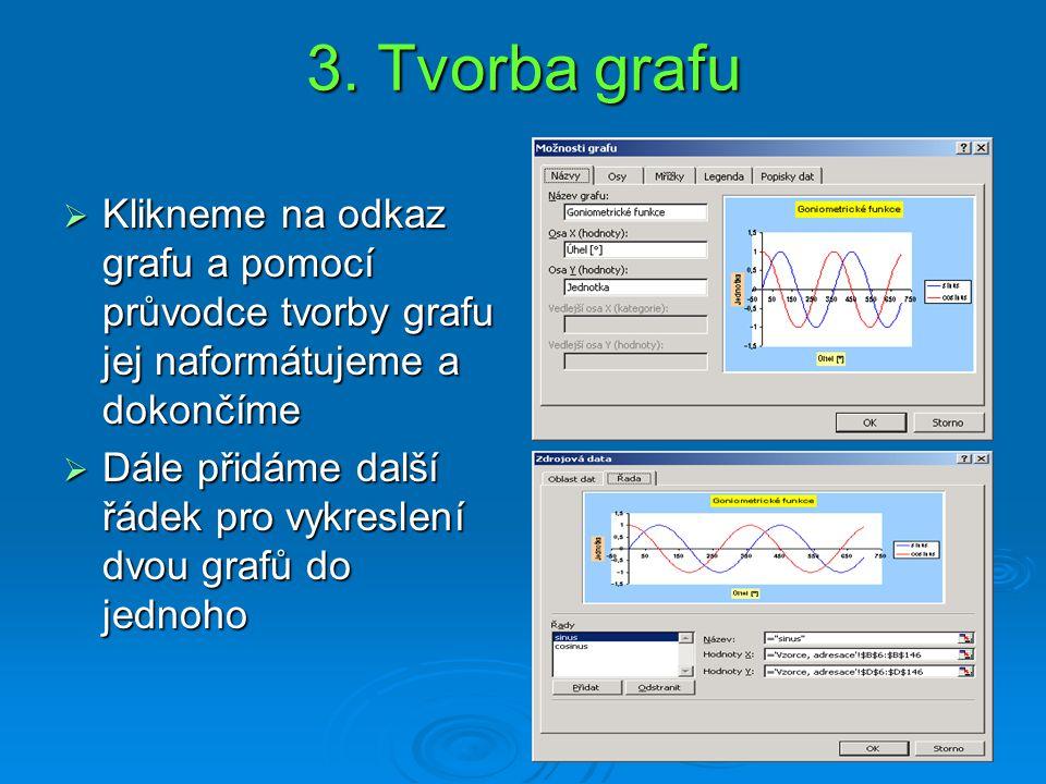 KKKKlikneme na odkaz grafu a pomocí průvodce tvorby grafu jej naformátujeme a dokončíme DDDDále přidáme další řádek pro vykreslení dvou grafů