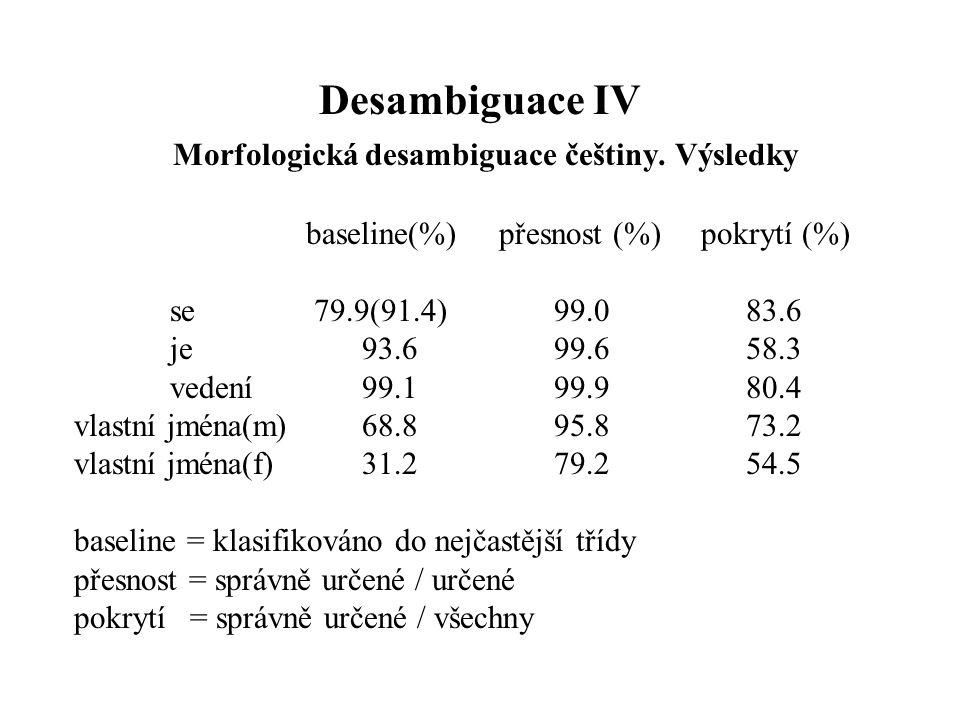 Desambiguace IV Morfologická desambiguace češtiny. Výsledky baseline(%) přesnost (%) pokrytí (%) se 79.9(91.4) 99.0 83.6 je93.6 99.6 58.3 vedení99.1 9